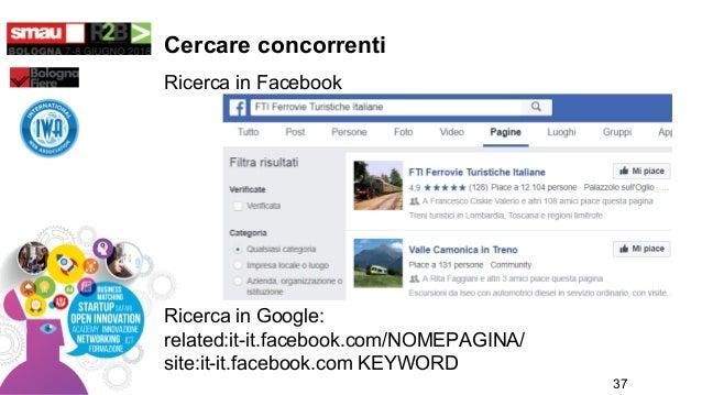 Cercare concorrenti Ricerca in Facebook Ricerca in Google: related:it-it.facebook.com/NOMEPAGINA/ site:it-it.facebook.com ...