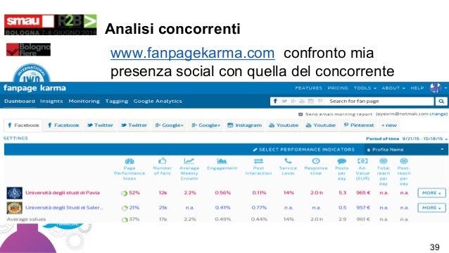 Analisi concorrenti www.fanpagekarma.com confronto mia presenza social con quella del concorrente 39