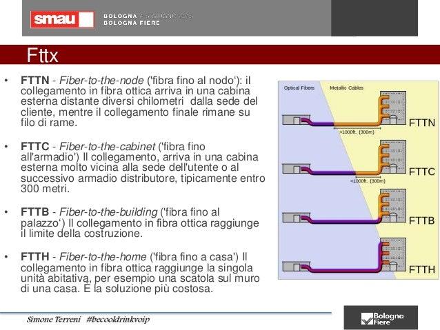 Fttx Simone Terreni #becooldrinkvoip • FTTN - Fiber-to-the-node ('fibra fino al nodo'): il collegamento in fibra ottica ar...