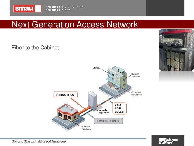 Next Generation Access Network Fiber to the Cabinet Simone Terreni #becooldrinkvoip