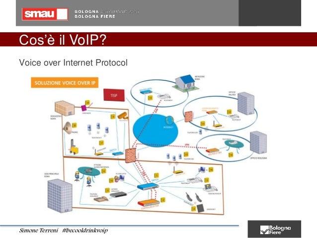 Cos'è il VoIP? Voice over Internet Protocol Simone Terreni #becooldrinkvoip