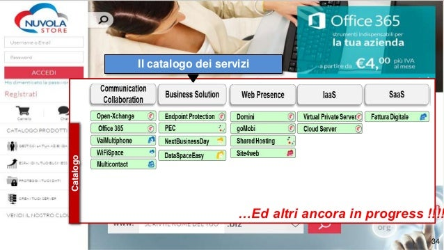 Smau bologna 2015 telecom italia digital solutions for Progress catalogo 2015