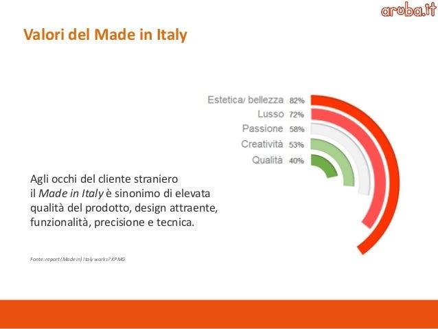 Workshop 39 e commerce e made in italy strategie di for Sinonimo sfruttare