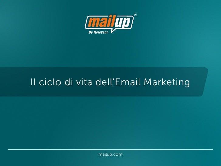 Il ciclo di vita dell'Email Marketing               mailup.com