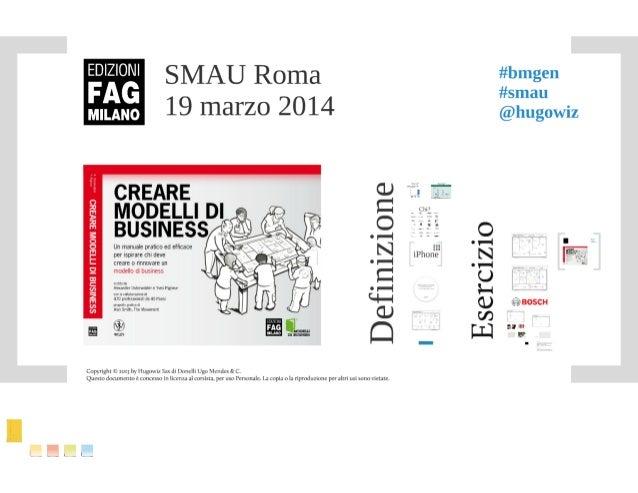 Creare nuovi modelli di Business con il Business Model Canvas