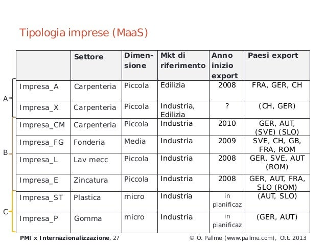 fonderia di torino s p a case study Fonderia di torino spa case study solution, fonderia di torino spa case study analysis, subjects covered capital budgeting cash flow international finance by robert f bruner source: darden school of business 4 pages.