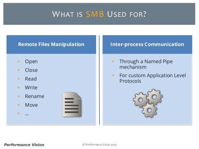 write andx smb protocol