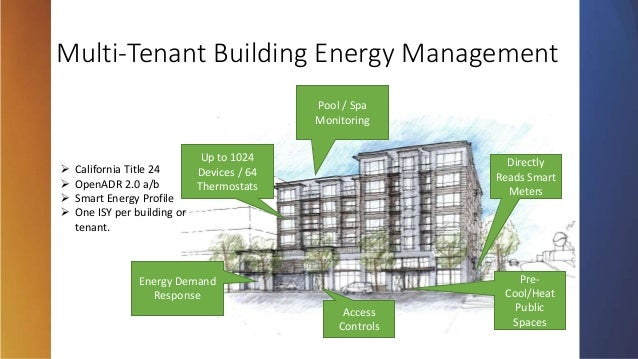 Universal Devices Title 24 Building Automation Energy