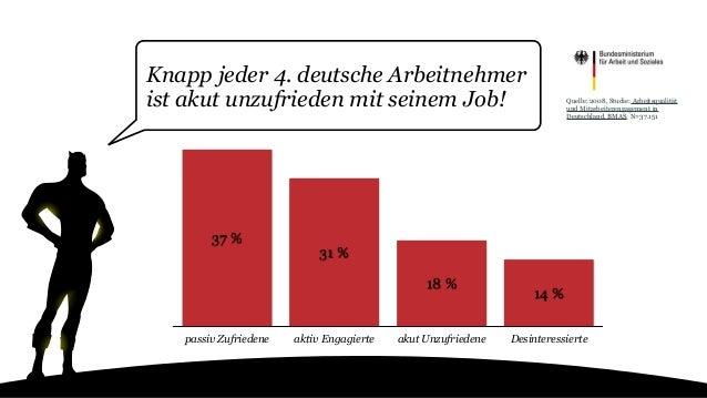 Knapp jeder 4. deutsche Arbeitnehmer ist akut unzufrieden mit seinem Job! passiv Zufriedene aktiv Engagierte akut Unzufrie...