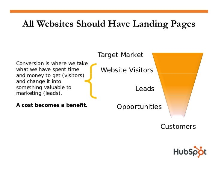 All Websites Should Have Landing Pages   • Limited na igation           navigation  • Clear and simple  • Form above the f...