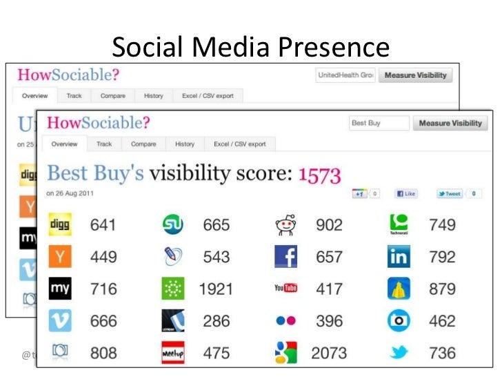 Social Media & SEO - TopRank Online Marketing