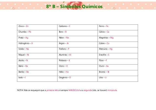 8º B – Símbolos Químicos  Zinco – Zn  Carbono – C  Ferro – Fe  Chumbo – Pb  Boro – B  Cálcio – Ca  Prata – Ag  Néon – Ne  ...
