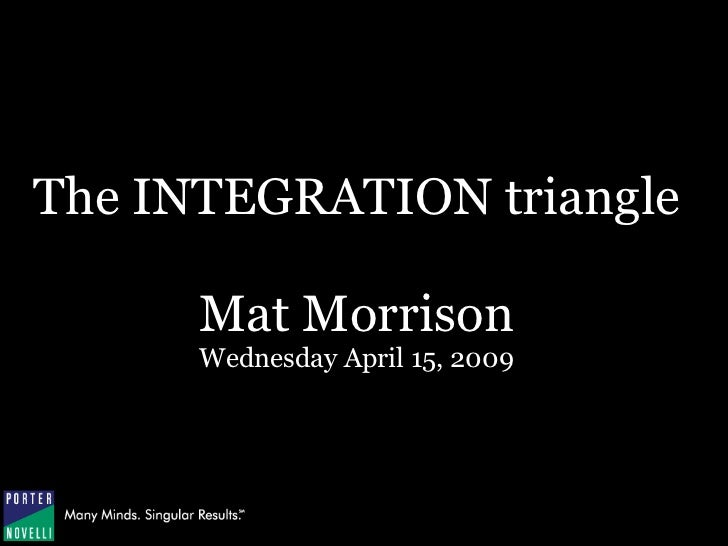 The INTEGRATION triangle        Mat Morrison       Wednesday April 15, 2009