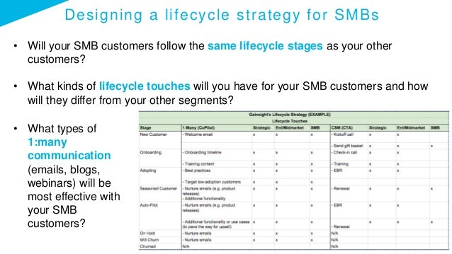Designing a lifecycle strategy for SMBs • Will your SMB customers follow the same lifecycle stages as your other customers...