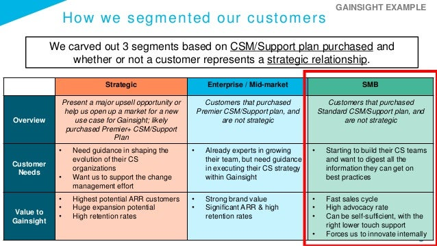 How we segmented our customers We carved out 3 segments based on CSM/Support plan purchased and whether or not a customer ...