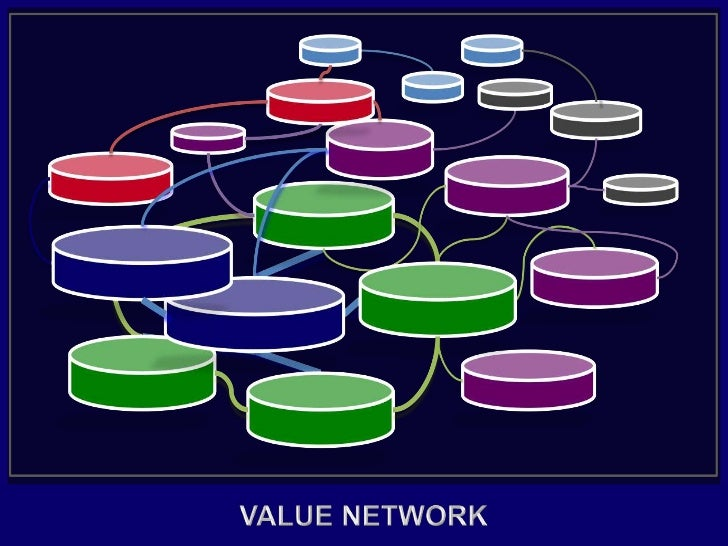 VALUE NETWORK<br />