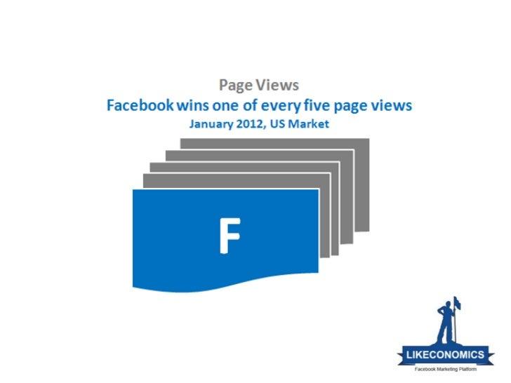 facebook marketing step by step pdf