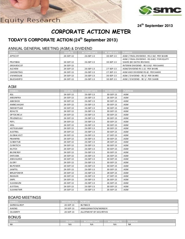 24th September 2013 CORPORATE ACTION METER TODAY'S CORPORATE ACTION (24th September 2013) ANNUAL GENERAL MEETING (AGM) & D...
