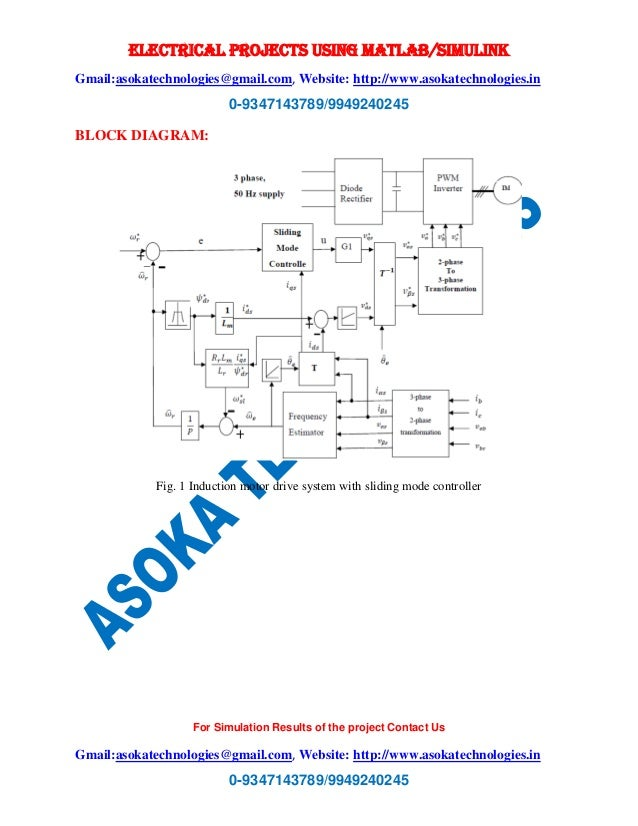 Speed Control of Induction Motor Using New Sliding Mode Control Techn…