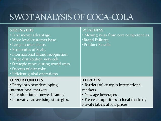 powerade swot Coca cola developed the energy drink 'powerade' in response to growth in   swot analysis for coca-cola here we will analyse the strengths,.