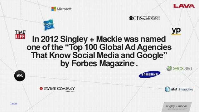 singley+mackie Capabilities Deck Slide 3