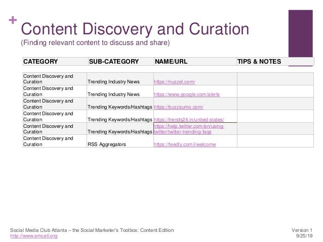 SMCATL's Social Marketer's Toolbox: Content Edition Slide 3