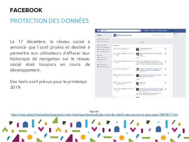 Le 17 décembre, le réseau social a annoncé que l'outil promis et destiné à permettre aux utilisateurs d'effacer leur histo...