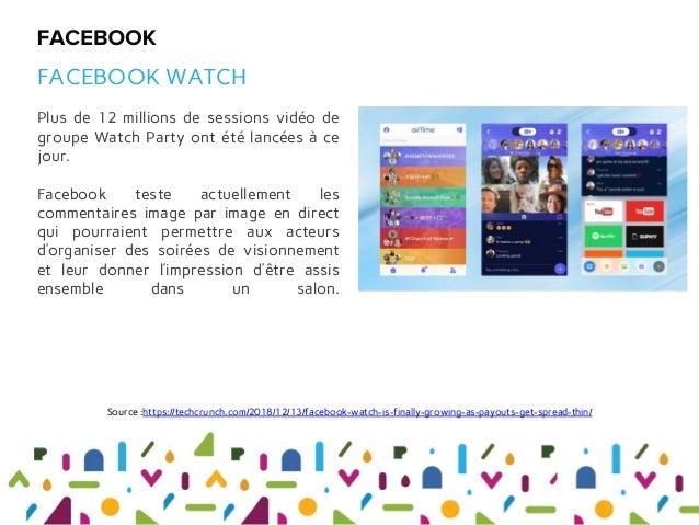 Plus de 12 millions de sessions vidéo de groupe Watch Party ont été lancées à ce jour. Facebook teste actuellement les com...