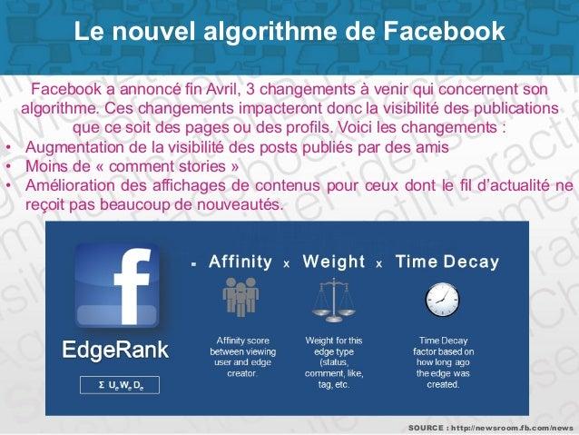 Social Media Digest nouvelle édition n°12. Retour sur l'actualité des réseaux sociaux d'Avril 2015. Slide 2