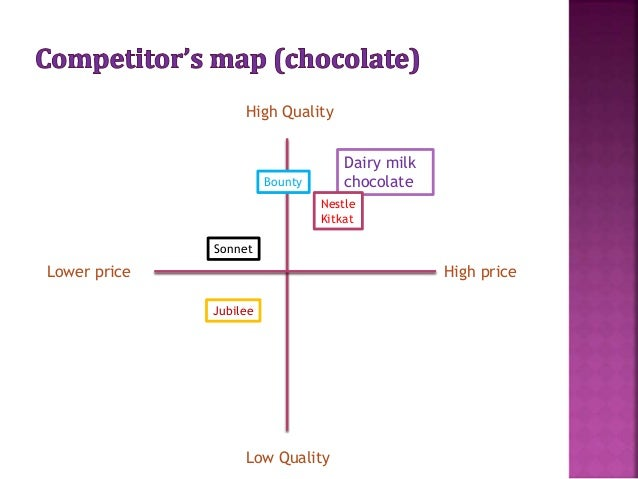suppl and demand of cadbury dairy milk chocolate Bloomberg reports that the gap between supply and demand is expected to total 1 million metric tons in 2020 and 2 million as of 2030 cadbury's recently announced it would change its signature creme eggs, replacing its dairy milk chocolate with a more standard cocoa mix chocolate, as slate reported.