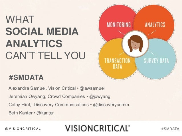 @ V I S I O N C R I T I C A L WHAT SOCIAL MEDIA ANALYTICS CAN'T TELL YOU Alexandra Samuel, Vision Critical • @awsamuel Jer...