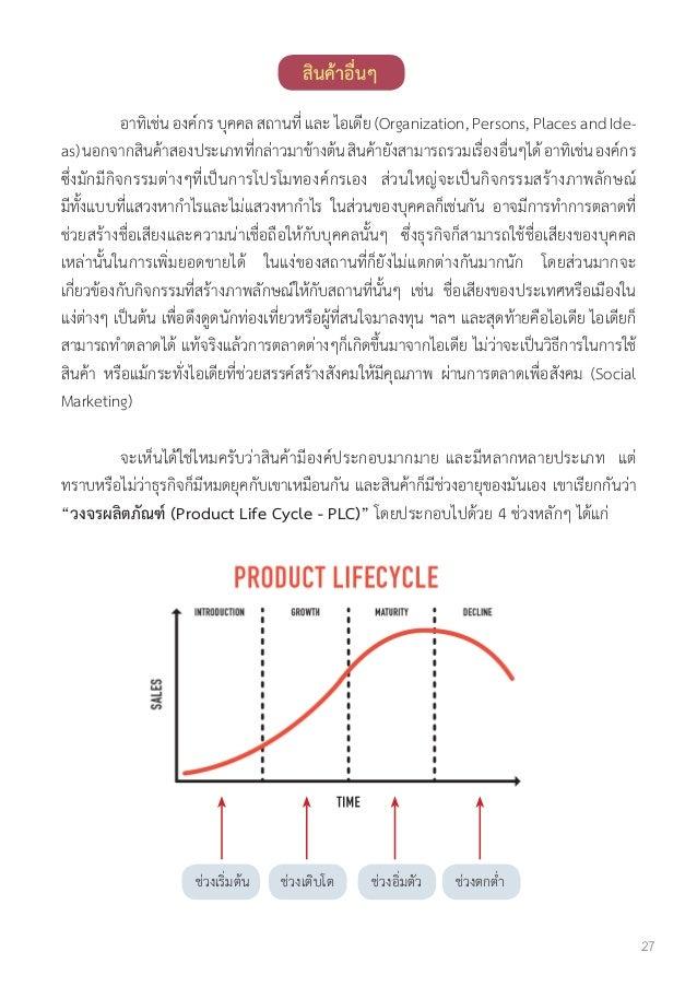 28 1) ช่วงเริ่มต้น (Introduction)เป็นช่วงที่ิสินค้าเพิ่งเข้ามาในตลาดท�าให้การเติบโตของยอด ขายไม่มากนักอีกทั้งธุรกิจต้อง...
