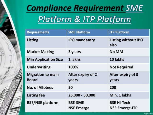 Sme listing without ipo