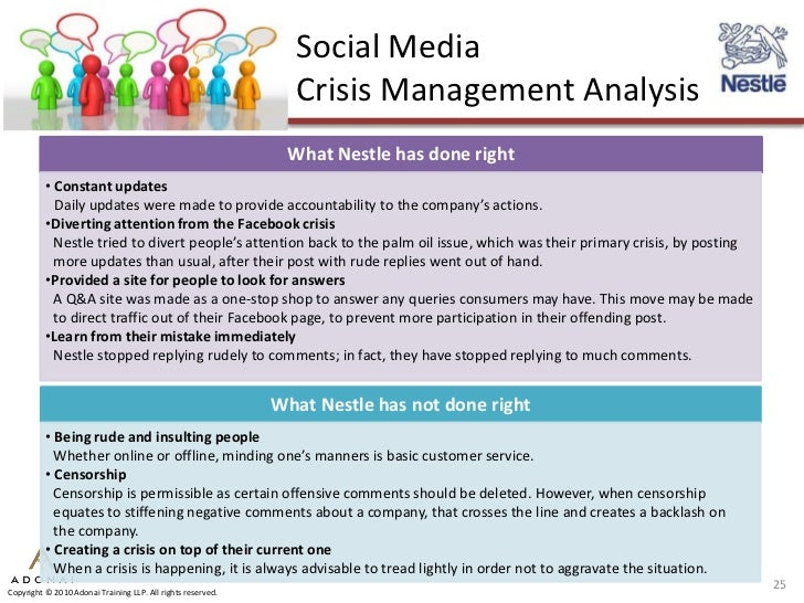Nestle social media crisis and solution