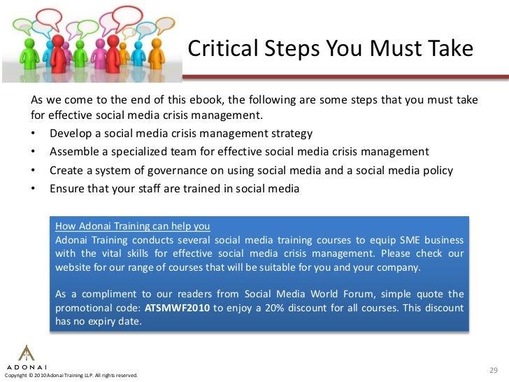 Social media crisis management three case studies 29 fandeluxe Images