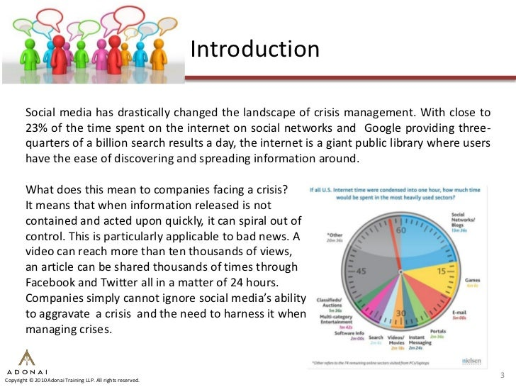 social networking case 4 effects of social media on college students statement of problem to address the issue of the effectiveness of using social networking, the first.