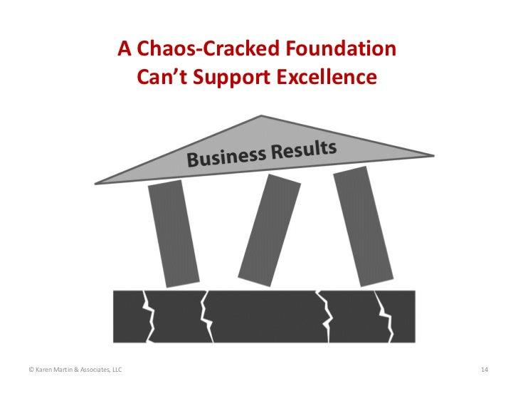 AChaos‐CrackedFoundation                                Can'tSupportExcellence©KarenMartin&Associates,LLC       ...