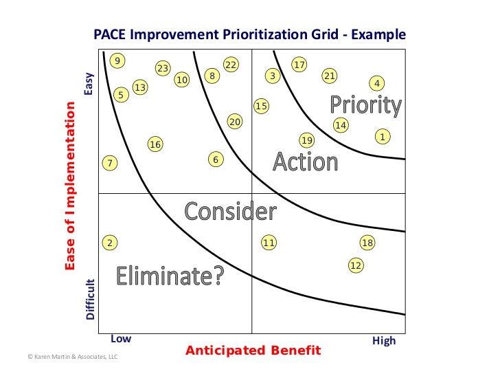 PrioritizationGrid                                                                1                                      ...