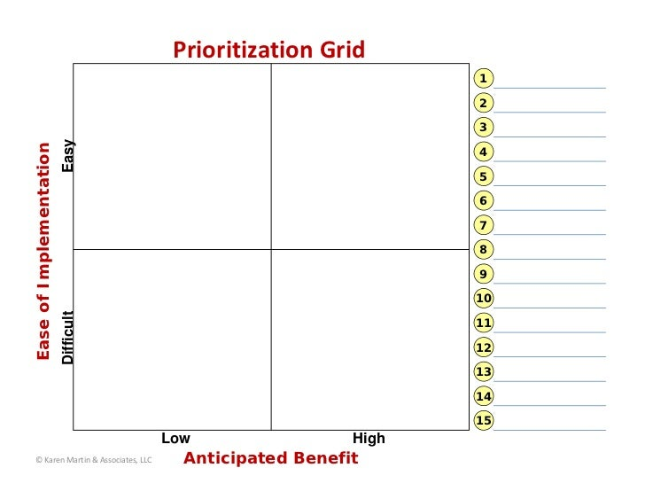 Downloadable Excel Prioritization Chart                                                               The Outstanding Orga...