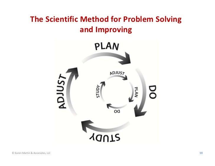 DevelopingPDSACapabilities               Complex             • A3Management                                   • Kaizen...