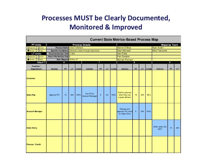 "Criteria for ""Minding the Store""        • All processes MUST have a process owner.                – Closer than farther fr..."
