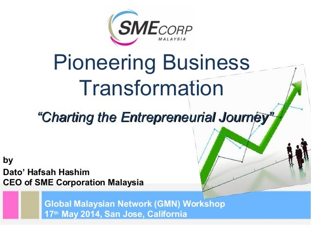 Global Malaysian Network (GMN) Workshop 17th May 2014, San Jose, California Dato' Hafsah Hashim CEO of SME Corporation Mal...