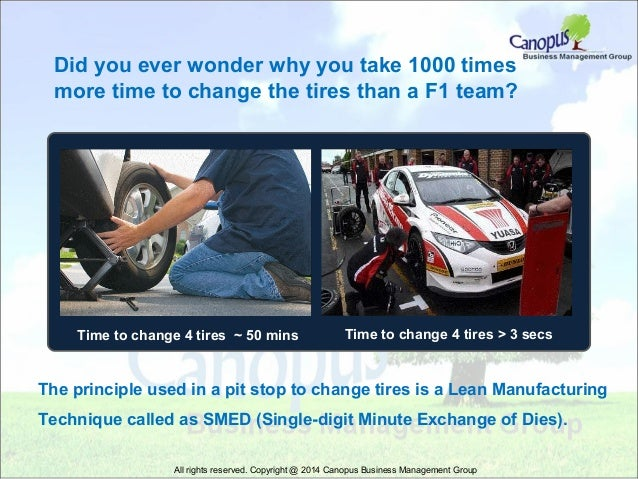 Did you ever wonder why you take 1000 times more time to change the tires than a F1 team?  Time to change 4 tires ~ 50 min...