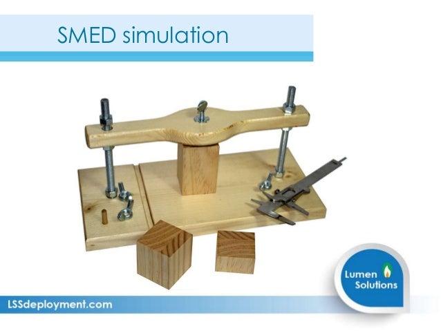 SMED simulation