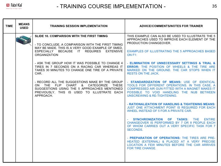 Smed Training Model Trainer Instructions 1