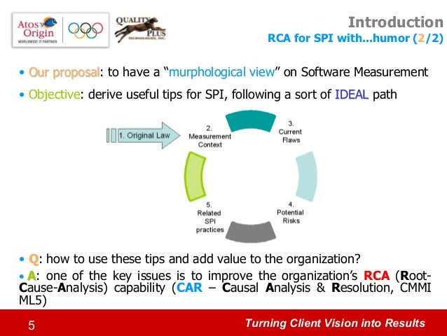 A Murphological View on Software Measurement: a serious ...