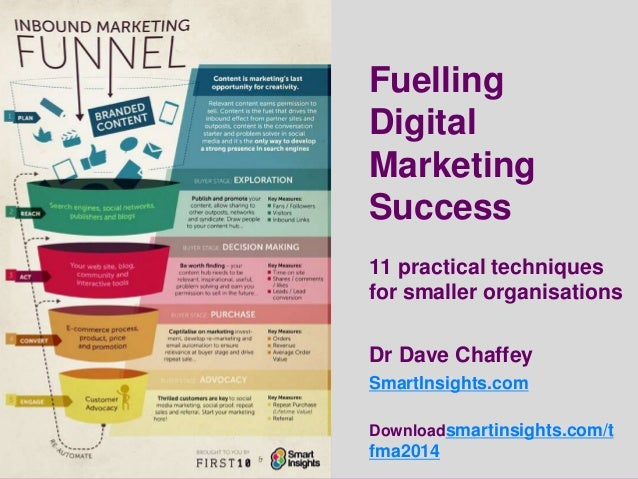 Fuelling Digital Marketing Success 11 practical techniques for smaller organisations Dr Dave Chaffey SmartInsights.com Dow...