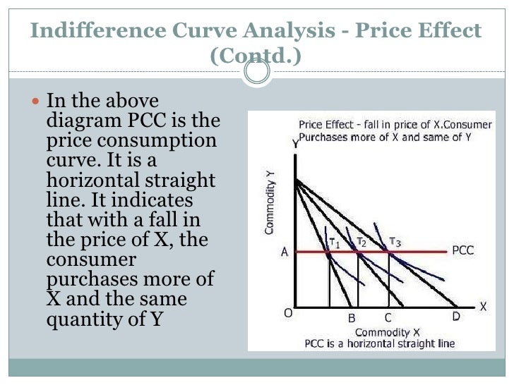 indifference curve analysis Indifference curve analysis, assumptions & definition, consumer preference theory, how to draw indifference curve, schedule, indifference curve map.