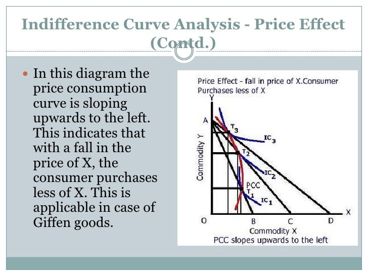 application of indifference curve pdf