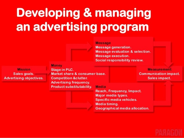 Steps in developing effective communication Identify target audience Determine objectives Design message Select Channel Es...